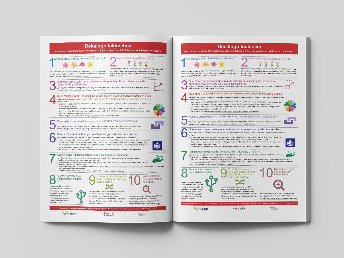 Libro abierto. La página de la izquierda muestra el Decálogo inclusivo en euskera y la de la derecha en castellano. Se trafa de un documento con un diseño claro, con pictogramas y código de color para cada unos de los diez puntos.