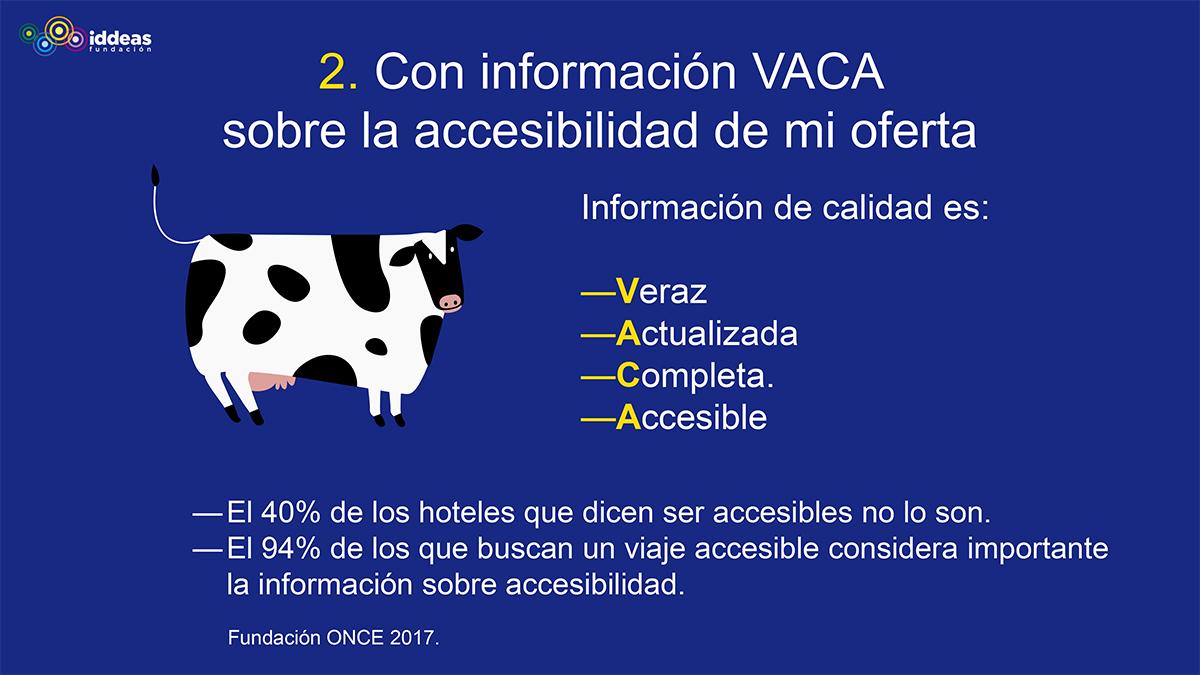 Diapositiva del curso, donde se describen las 4 características de la información vaca, expuesta en el texto principal. También dice que el 40% de los hoteles que dicen ser accesibles no lo son y que el 94% de los que buscan un viaje accesible considera importante la información sobre accesibilidad. Fuente: Fundación Once, 2017.
